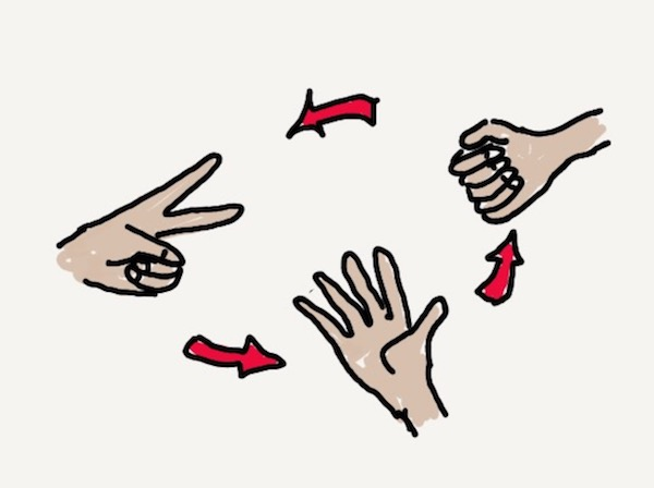 摇滚纸剪刀手